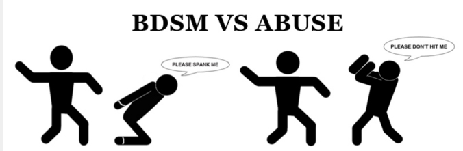 The difference between BDSM & Abuse 3